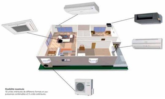 climatisation r versible antibes installation entretien. Black Bedroom Furniture Sets. Home Design Ideas